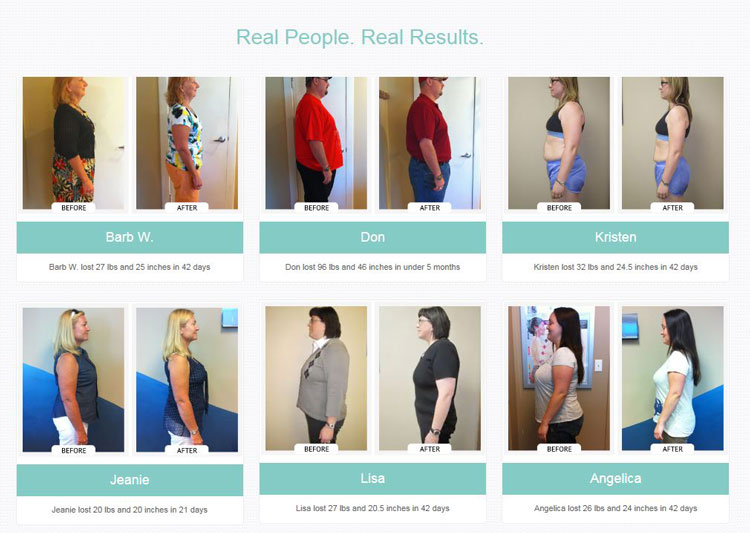 Chiropractic Raleigh NC ChiroThin Weight Loss